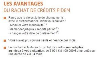 Simulation rachat de crédit Fidem le refinancement But | Rachat de crédit | Scoop.it