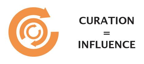 Vous n'avez plus d'influence sur Internet ? Mettez en place votre stratégie de Curation. | inBound Marketing Center | Scoop.it