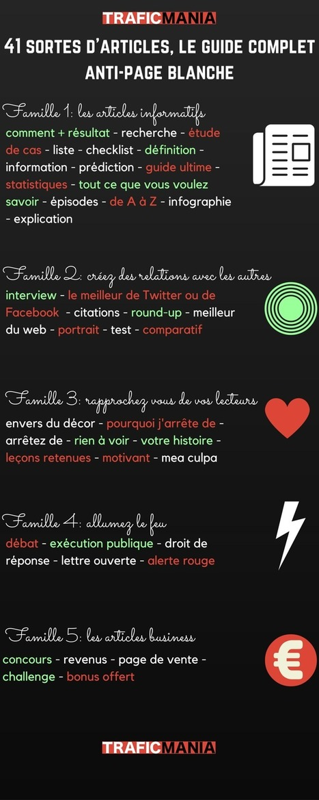 41 types d'articles de blog: le guide complet anti-page blanche. | Trafic Mania | Outils pour documentalistes | Scoop.it