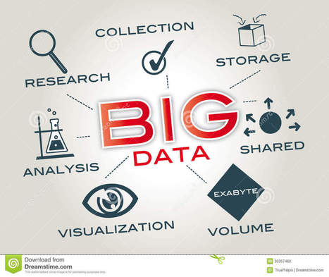 Data Collection Methods to Boost Your Marketing Intelligence - Business 2 Community   Competitive Intelligence   Scoop.it