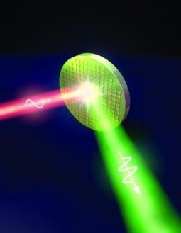Researchers invent 'meta mirror' to help advance nonlinear optical systems | OLEDs | Scoop.it