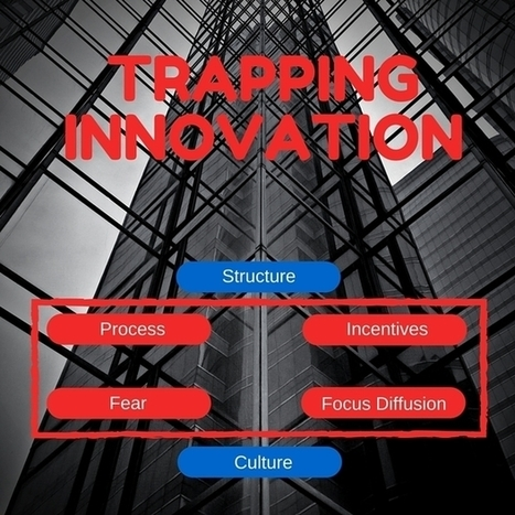 The four walls trapping innovation in your IT organization | CIO | IT Policy Management | Scoop.it