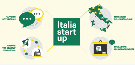 Italia Startup, nuovi ingressi nell'associazione | Appunti di Social Media e Marketing | Scoop.it