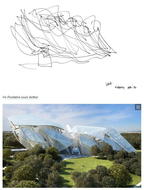 How Architecture Is Born: 7 Flowing Scribbles by Frank O. Gehry and the Buildings They Inspired | The Architecture of the City | Scoop.it