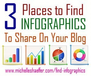 3 Places to Find Great Infographics to Share | visual data | Scoop.it