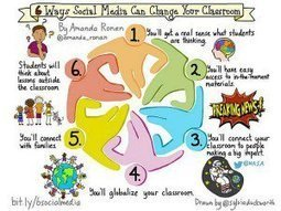 Let's tell a story – Let's build a story : Social media in schools | immersive media | Scoop.it