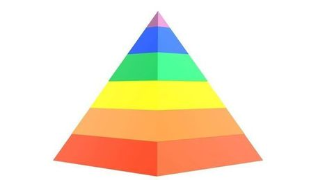 Social Media's Hierarchy of Needs | Social business strategies for the CMO | Scoop.it
