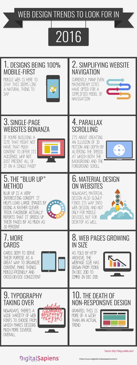 10 Web Design Trends for 2016: Is Your Site Up to Date? | Web design- promoting your Website | Scoop.it