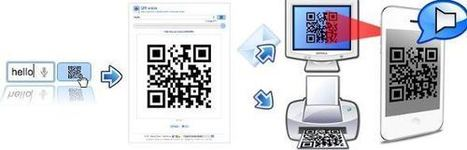 QR Voice: A Picture Is Worth A 100 Characters   Learning Technologies and Other Things   Scoop.it