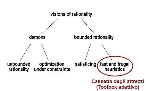 L'intelligenza euristica che guida le decisioni umane - Pensiero Critico | AulaUeb Filosofia | Scoop.it