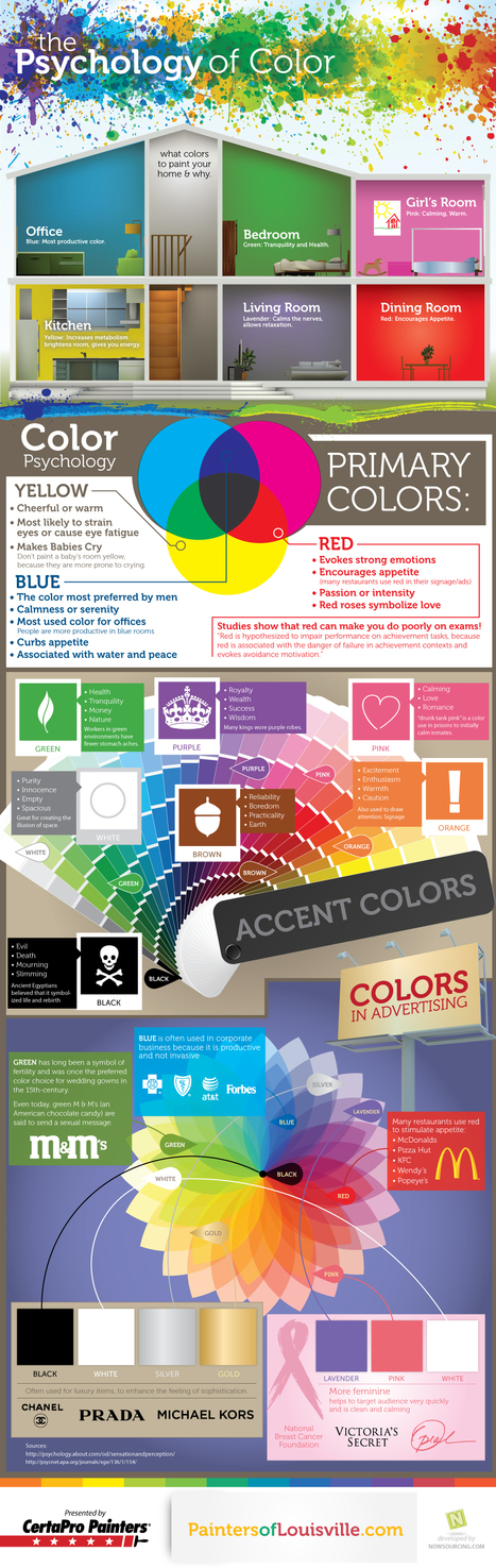 The Psychology of Color | Infographics for English class | Scoop.it