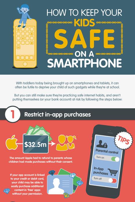 Smartphone Safety For Kids - 6 Ways To Protect Them   Blogging, Social Media, Marketing, Entrepreneurs   Scoop.it