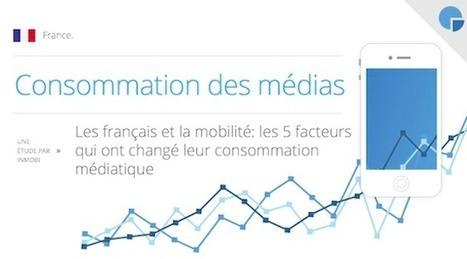 [Infographie] 57% des mobinautes français ont déjà acheté sur mobile - FrenchWeb.fr   Le paiement mobile   Scoop.it