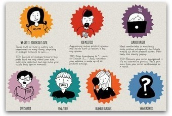 Infographic: What's your social media personality? | Articles | Main | SOCIAL MEDIA ECOSYSTEM | Scoop.it
