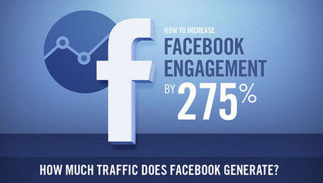 How to Increase Your Facebook Engagement by 275% [Infographic] - SociallyStacked - Everything Social for Small Businesses and Agencies   Learn Blogging-SEO-Android-Social Media-How to-Tips-Tricks   Scoop.it