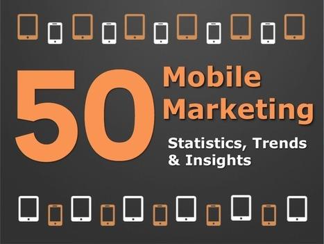 50 Mobile Marketing Statistics, Trends & Insights | Social media culture | Scoop.it