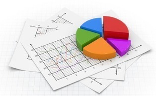 5 Most Relevant Internet Marketing Metrics You Should Use | Miracle Group | Scoop.it