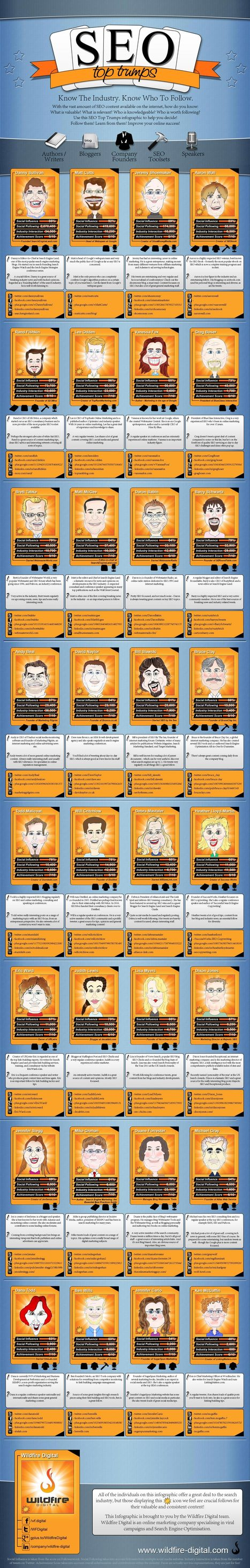 SEO Top Trumps: Know Who To Follow [Infographic]   MKG 2680 Olds   Scoop.it