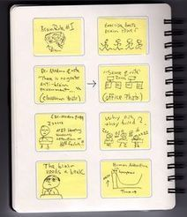 Presentation Zen: Storyboarding & the art of finding your story