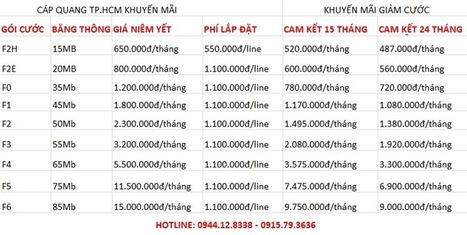 Khuyến mại cáp quang vnpt quận Bình Tân giảm cước lớn   Lap Mang VNPT   Scoop.it