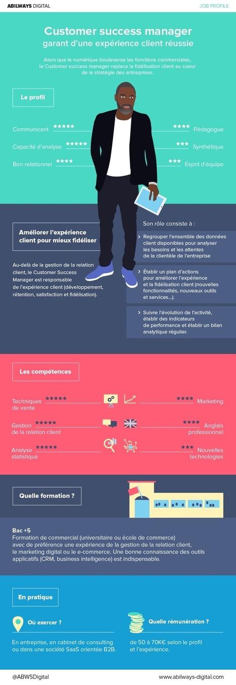 MOOC : la plateforme française FUN dépasse le d... | digital learning news | Scoop.it