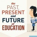 Infographic: The History of Education - Getting Smart by Caroline Vander Ark Davis | Learning about Technology and Education | Scoop.it