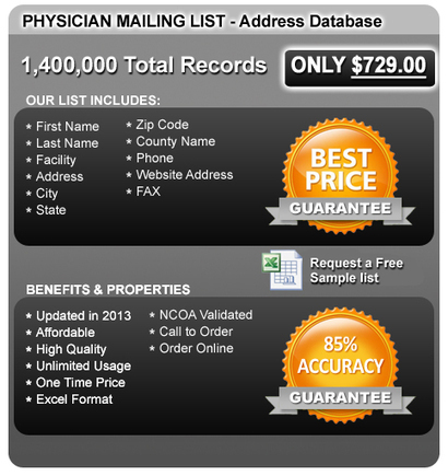 Physician Mailing Lists & Doctor Mailing Lists | Medical Mailing Lists | Scoop.it