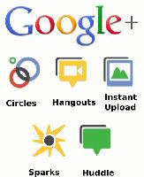 Réseaux sociaux d'entreprise : la concurrence Google+ | Communication interne 2.0 | Scoop.it
