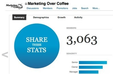How to Build a LinkedIn Marketing Plan that Delivers Ongoing Results | Time to Learn | Scoop.it