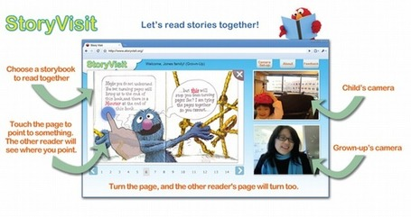 Story Visit - Let's Read a Book Together | Read to me | Scoop.it
