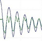 Hugh Hunt - Cambridge University - Dynamics - Vibration - Gyroscopes - Boomerangs - Falling toast ... | Interesting engineering sites | Scoop.it