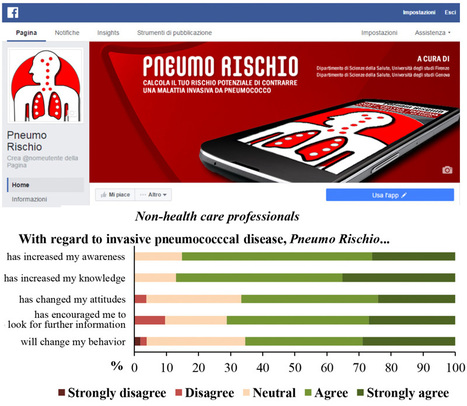 Evaluation of Pneumo Rischio, an eHealth Project Sponsored by Pfizer to Raise Awareness of IPD   Disruptive Digital Technology News & Views   Scoop.it