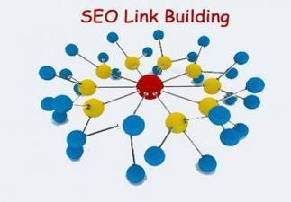 I will create 22000 SEO Backlinks to your Biz Websites for $5 : salesforce2012 - BizFiverr | Cheap Seo Services London | Scoop.it