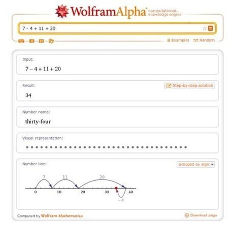 Resolución de problemas matemáticos por Internet.- | Materecursos!!! | Scoop.it