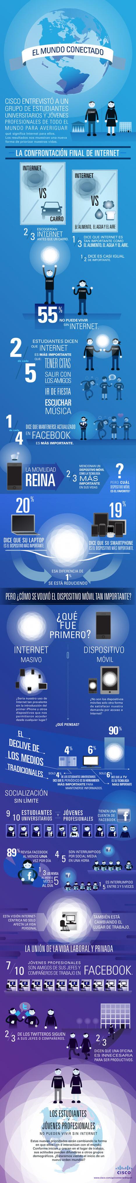 La importancia de Internet hoy en día [Infografía] | EDUDIARI 2.0 DE jluisbloc | Scoop.it
