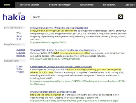 hakia.com - Web Search | Pedalogica: educación y TIC | Scoop.it