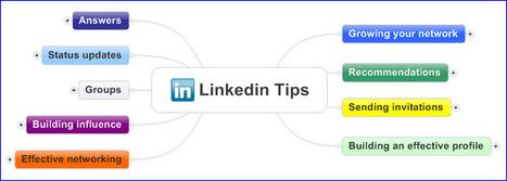 A mind map of 100+ tips for using Linkedin more effectively | Un noeud dans le mouchoir des médias sociaux | Scoop.it