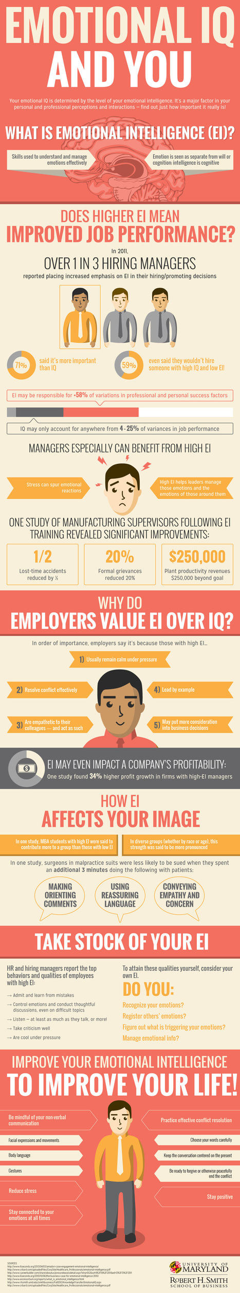 Emotional Intelligence and Your Career: EQ for Talent Infographic | Intelligence émotionnelle | Scoop.it