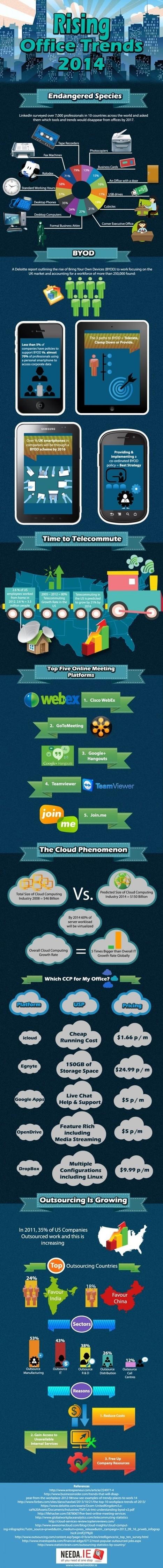 Rising Office Trends - SiteProNews   Digital-News on Scoop.it today   Scoop.it