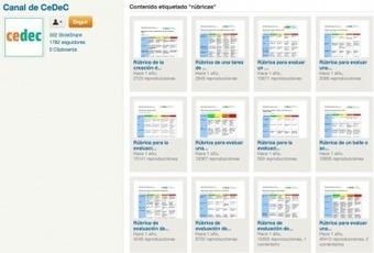 COLECCIÓN +100 Rúbricas de Evaluación para Primaria, Secundaria y Bachillerato | Contenidos educativos digitales | Scoop.it