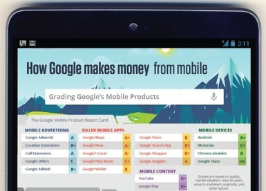 Google's Mobile Apps, Software, and Devices | WordStream | Google tips and strategies