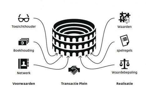 Hybride Bankieren maakt einde aan geld als exclusief transactiemiddel - duurzaamplus | Futurewaves | Scoop.it