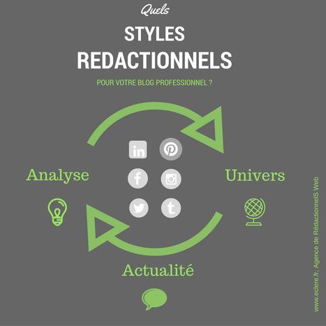 Quel style de rédactionnel pour votre blog professionnel? | Formations & Web | Scoop.it