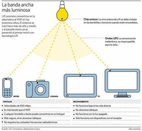 Así es LiFi, la tecnología que ofrece 500 Mb por segundo y que jubilará al WiFi | e-Xploration | Scoop.it