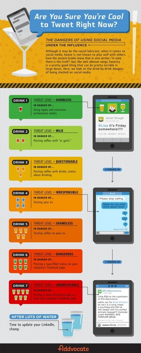 The Dangers Of Using Twitter Under The Influence [INFOGRAPHIC] - AllTwitter | Social Media Useful Info | Scoop.it