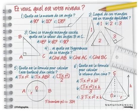 Pourquoi les maths et la géométrie nous font si peur ? - Le Parisien Etudiant | Panorama des Mathématiques Actuelles | Scoop.it