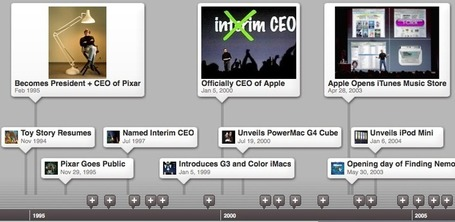 5 Tools For Making Custom Timelines - Edudemic | 21st century Teaching Tools | Scoop.it