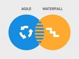 Are You Ready to Move from Waterfall to Agile? - The Official 360logica Blog | Software Testing | Scoop.it