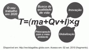 Análise de Tema de Redação - ENEM 2010 | | Redação de vestibular e ENEM | Scoop.it