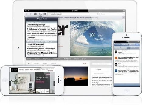 Every Single Feature That Is New In iOS 6 [Mega-Guide] | Cult of Mac | IKT och iPad i undervisningen | Scoop.it